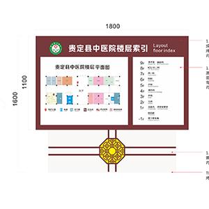贵定县中医院索引牌